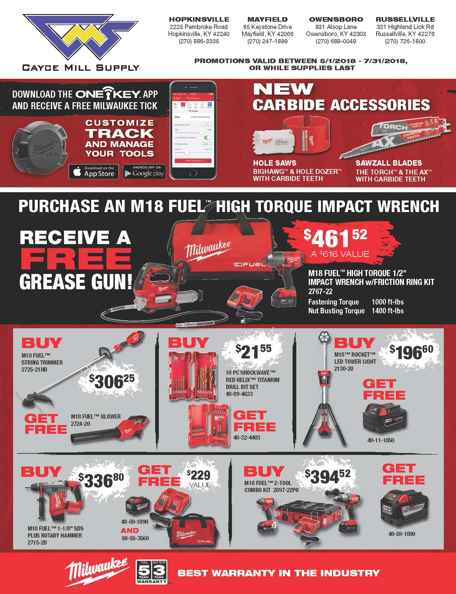 Milwaukee Tool 2nd Qtr Promo