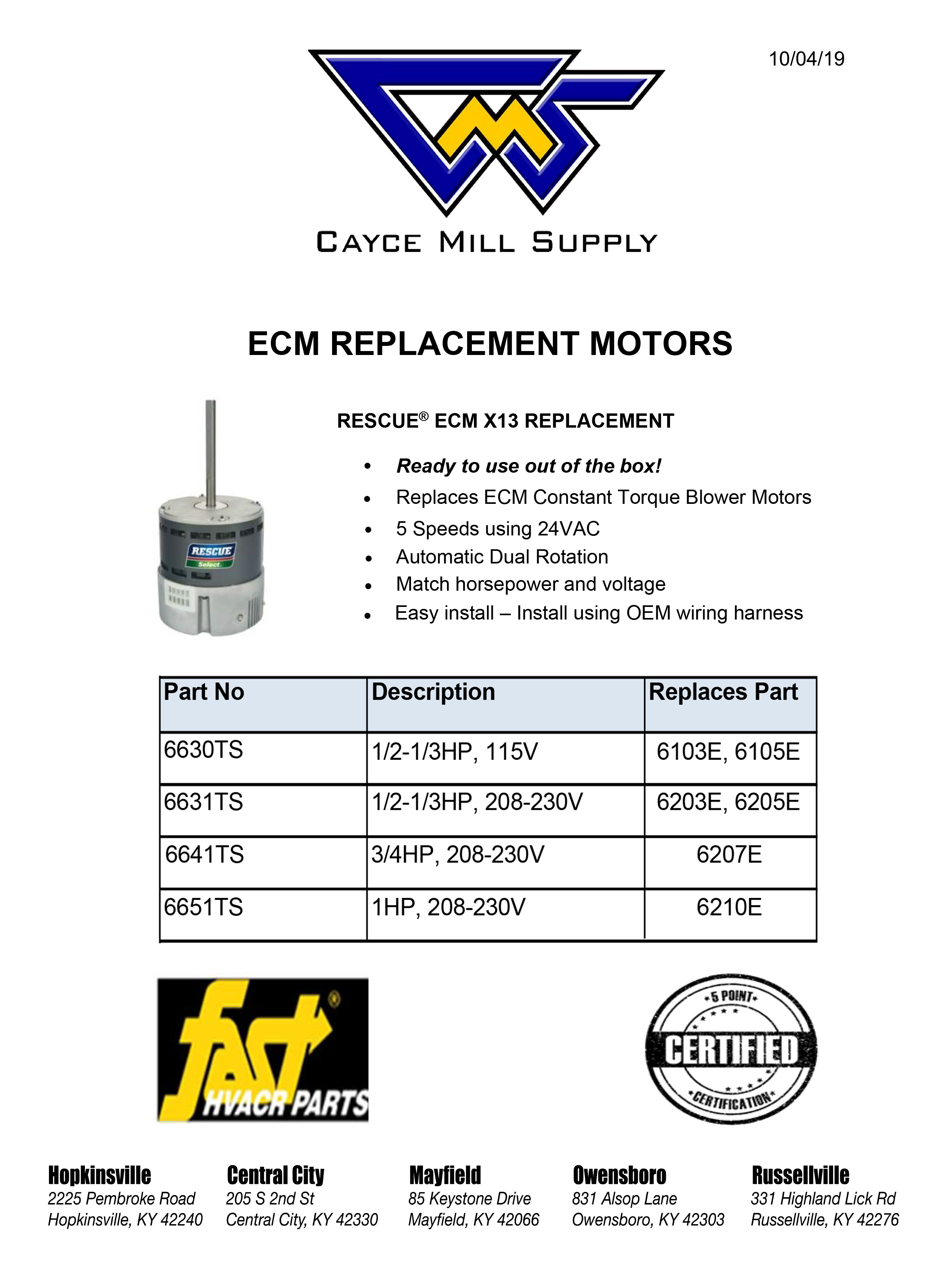 ECM Replacement Motors